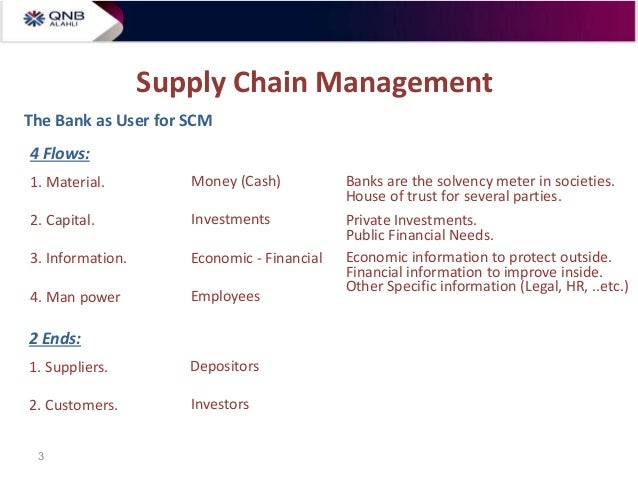 【Supply Chain】Supply Chain Management in the Automotive Industry