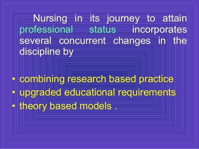 applying theory to practice theory offers A comparative analysis bridget sunkes suny institute of technology   development of skill and learning in clinical nursing practice in her theory novice to.