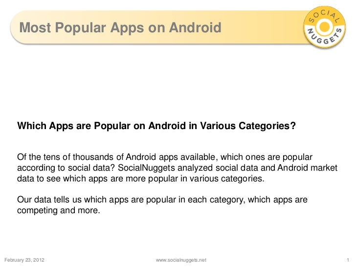 Most Popular Apps on Android     Which Apps are Popular on Android in Various Categories?     Of the tens of thousands of ...