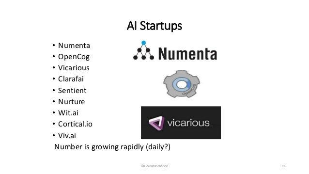 applying machine learning