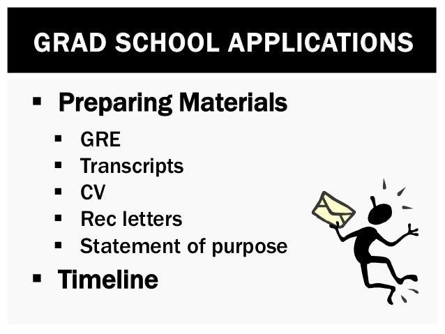 How does GRAD SCHOOL compare to UNDERGRAD?