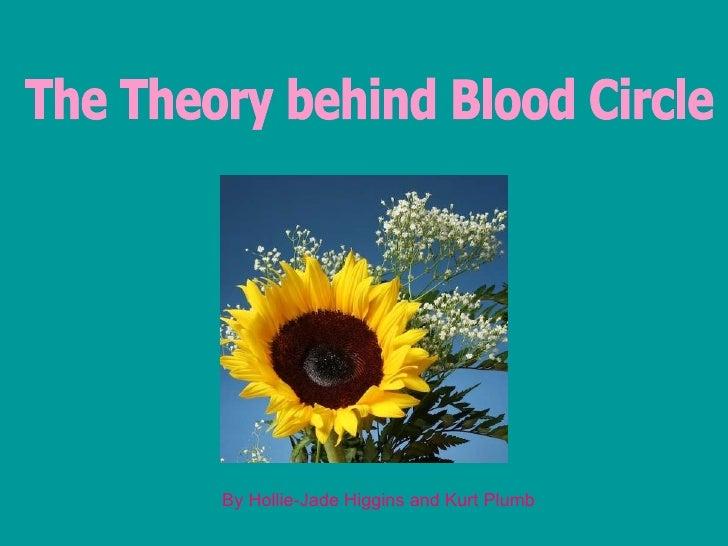 The Theory behind Blood Circle By Hollie-Jade Higgins and Kurt Plumb