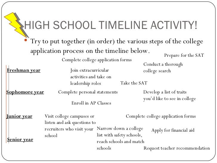 What are some good things to put on a college application?