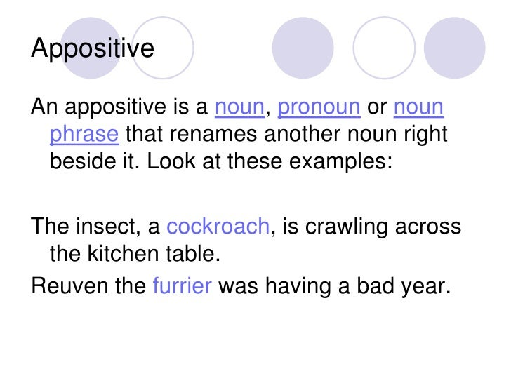 Appositive Phrase Related Keywords Appositive Phrase