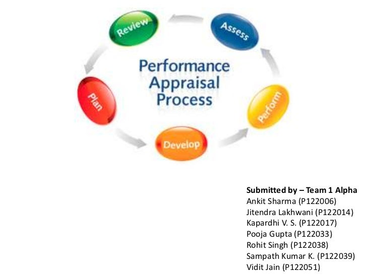 the performance appraisal process is problematic Managers go wrong with performance appraisals in so many ways, that it's difficult to identify all of them some of the problems have to do with.