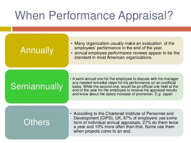 performance appraisal at big bazaar Big bazaar uses the following software for sales forecasting it uses sas from the hr department conducts performance appraisal of all the employees annually in.