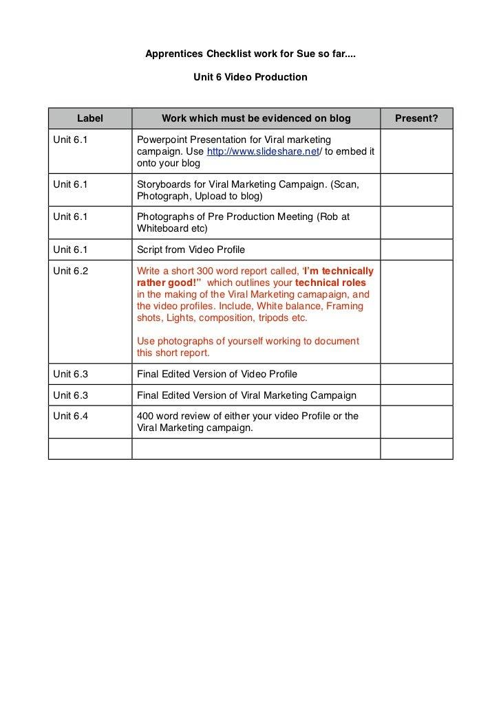 Apprentices Checklist work for Sue so far....                         Unit 6 Video Production     Label        Work which ...
