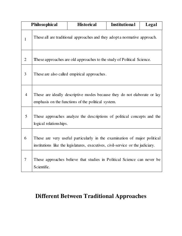 how to write an essay on political science There are differences in writing across disciplines, but also various genres within political science itself below are resources tailored to different political science writing assignments.