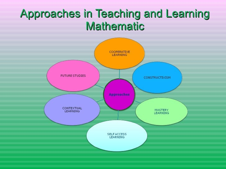 pttls teaching and learning approaches Appendix 2: embedding functional skills in a pttls session 13 introduction this assignment is about different teaching and learning approaches words 2781 - pages 12 understanding inclusive learning and teaching in lifelong learning essay.