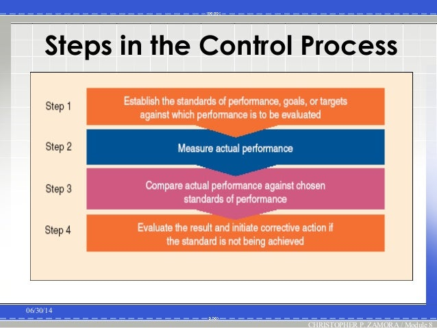 4 control process Identify and describe the four steps in the control process answer the four steps in the control process are: step 1 –– establish objectives and standards step 2 –– measure actual performance step 3 –– compare results with objectives and standards and step 4 –– take corrective action as needed.