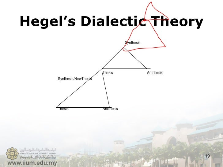 hegelian dialectic of thesis antithesis and synthesis Before i dive in on this, be aware that delving into hegel's philosophy is not simple or easily explained here's a prior answer that helps to explain what the terms thesis, antithesis, and synthesis is trying to get to.