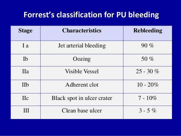 Facors Of 75 >> Approach to gastrointestinal bleeding