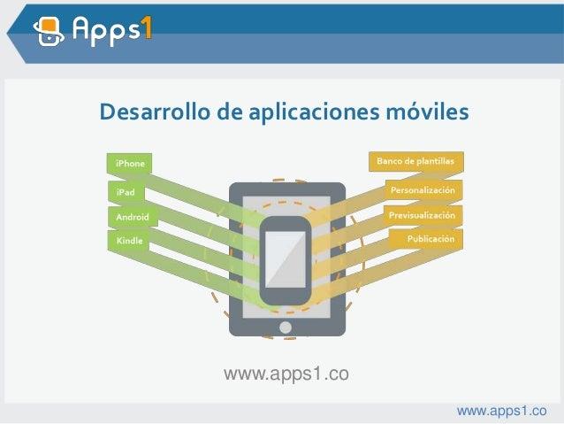 www.apps1.co Desarrollo de aplicaciones móviles www.apps1.co