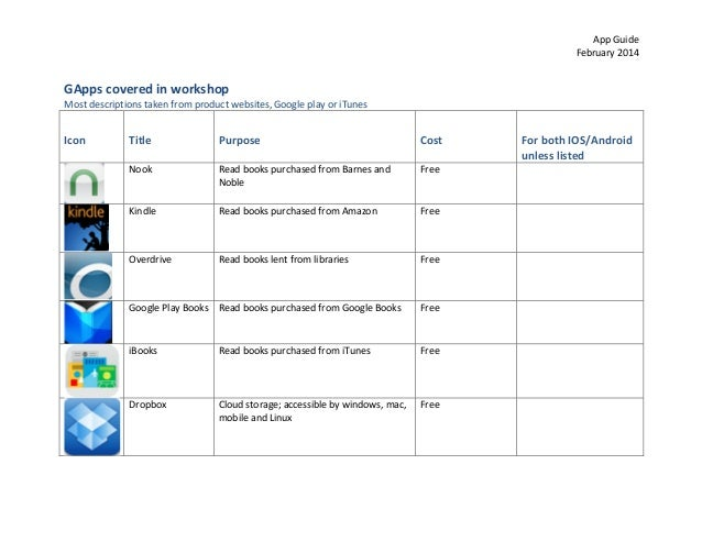 App  Guide   February  2014    GApps  covered  in  workshop   Most  descriptions  taken  from  pro...