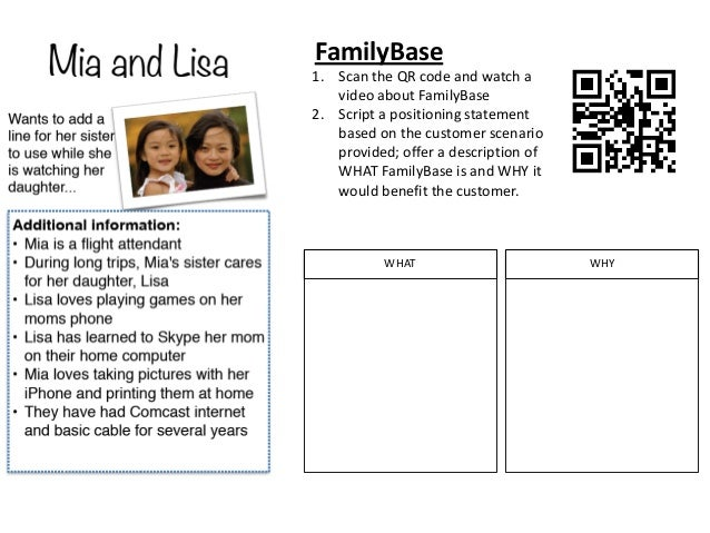FamilyBase WHAT WHY 1. Scan the QR code and watch a video about FamilyBase 2. Script a positioning statement based on the ...