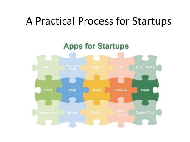 A Practical Process for Startups
