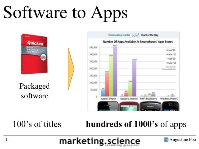 Software to Apps        Packaged        software      100's of titles   hundreds of 1000's of apps-1-                     ...