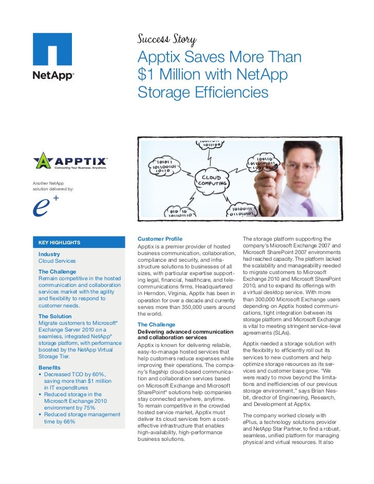Success Story                                        Apptix Saves More Than                                        $1 Mill...