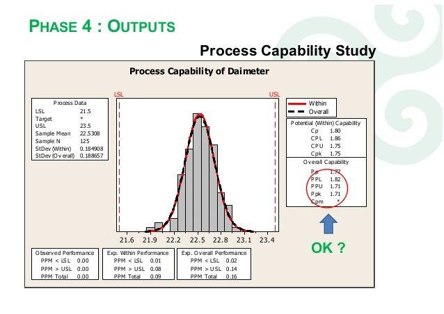 advanced product quality planning apqp pdf