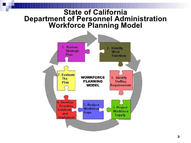 veterans health administration analysis of their strategic planning and evaluation In response to societal and industry-wide forces, the veterans' health administration (vha) has undertaken a re-engineering process, changing the operational and management structure from.