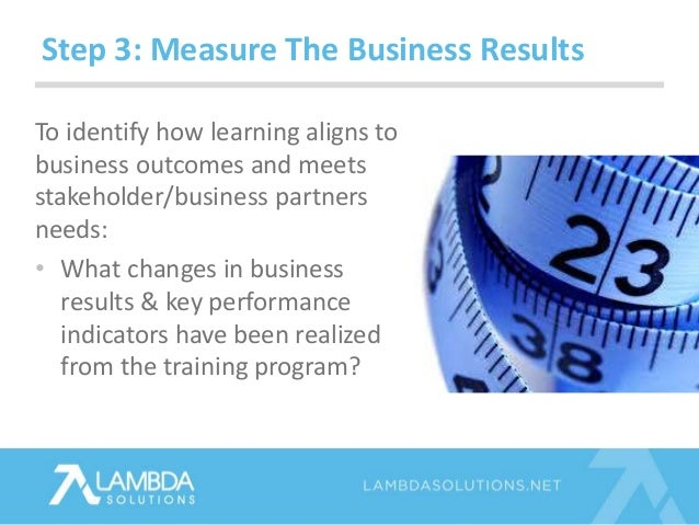 Step 3 Measure The Business