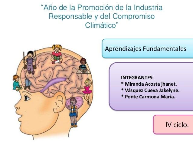 """""""Año de la Promoción de la Industria  Responsable y del Compromiso  Climático""""  Aprendizajes Fundamentales  INTEGRANTES:  ..."""