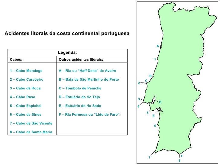 """Acidentes litorais da costa continental portuguesa A – Ria ou """" Haff  Delta"""" de Aveiro B – Baia de São Martinho do Porto C..."""