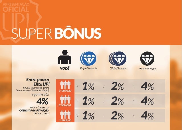 super bonus up