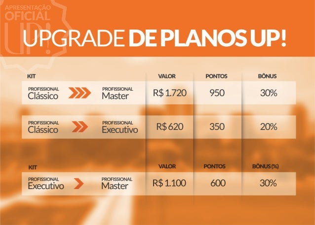 Upgrade up essência