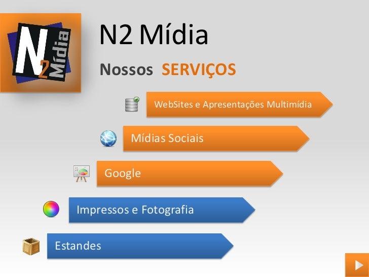 N2 Mídia       Nossos SERVIÇOS                    WebSites e Apresentações Multimídia               Mídias Sociais        ...