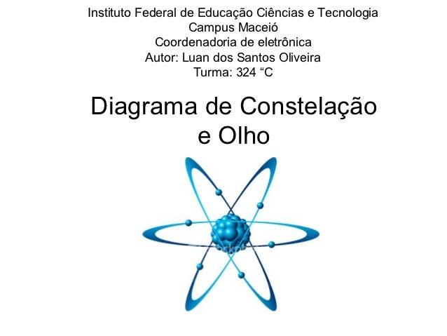 Instituto Federal de Educação Ciências e Tecnologia                   Campus Maceió             Coordenadoria de eletrônic...