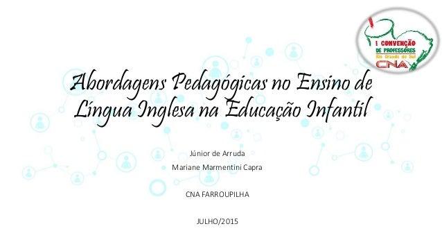 Abordagens Pedagógicas no Ensino de Língua Inglesa na Educação Infantil Júnior de Arruda Mariane Marmentini Capra CNA FARR...