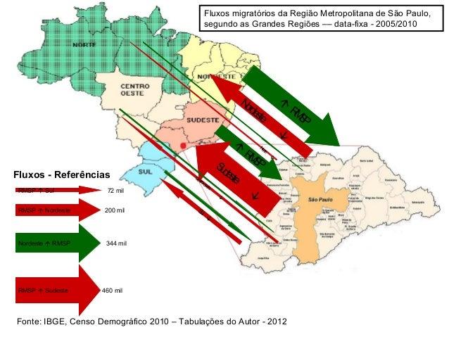 Sul   RMSP  RMSP Sudeste  Norte  Nordeste  Centro-oeste  Fluxos migratórios da Região Metropolitana de São Paulo, s...