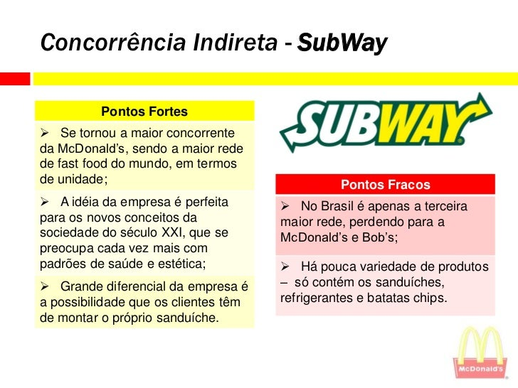 swot subway Subway is a fast food restaurant chain, which spread in various states of america this food chain offers the submarine sandwiches to the clients and offers its services to the clients globally this restaurant chain is popular among people after yum.