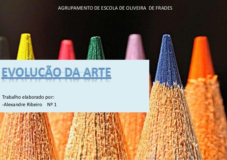 AGRUPAMENTO DE ESCOLA DE OLIVEIRA DE FRADESTrabalho elaborado por:-Alexandre Ribeiro Nº 1