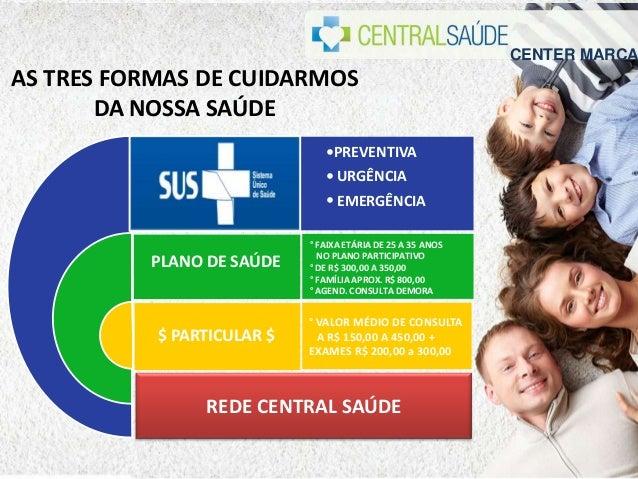 CENTER MARCA  AS TRES FORMAS DE CUIDARMOS DA NOSSA SAÚDE •PREVENTIVA • URGÊNCIA • EMERGÊNCIA  PLANO DE SAÚDE  $ PARTICULAR...