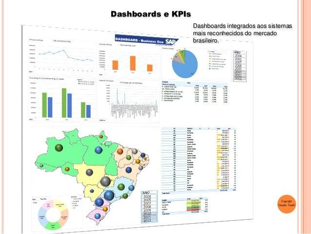 Dashboards e KPIs Copyright Claudio Tonelli Dashboards integrados aos sistemas mais reconhecidos do mercado brasileiro.