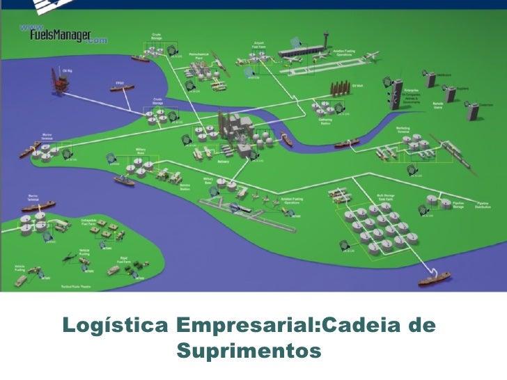 Logística Empresarial:Cadeia de Suprimentos