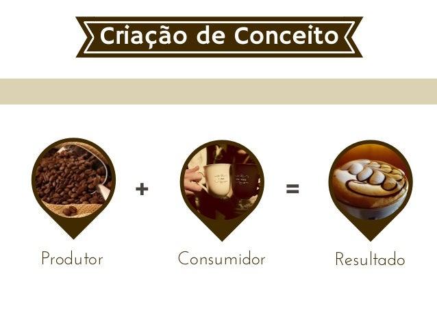 Criação de Conceito  + Produtor  = Consumidor  Resultado