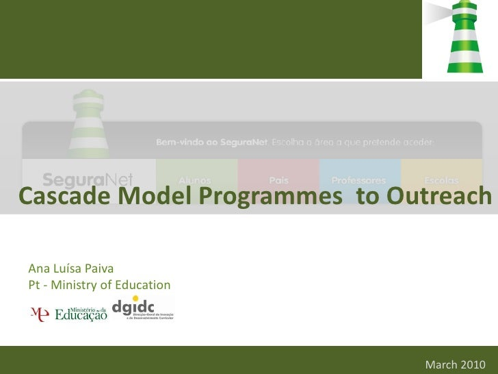 Cascade Model Programmes to Outreach  Ana Luísa Paiva Pt - Ministry of Education                                   March 2...