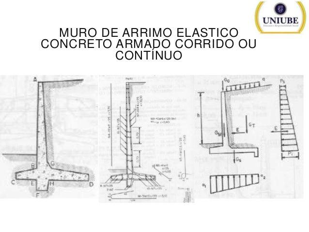 Apresenta o mec solos 2 for Muro de concreto armado