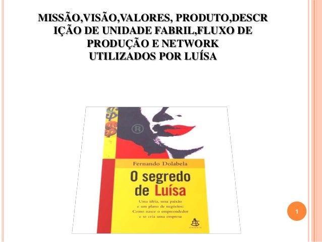 MISSÃO,VISÃO,VALORES, PRODUTO,DESCR IÇÃO DE UNIDADE FABRIL,FLUXO DE PRODUÇÃO E NETWORK UTILIZADOS POR LUÍSA  1