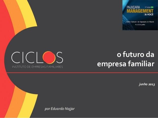 o futuro daempresa familiarjunho 2013por Eduardo Najjar