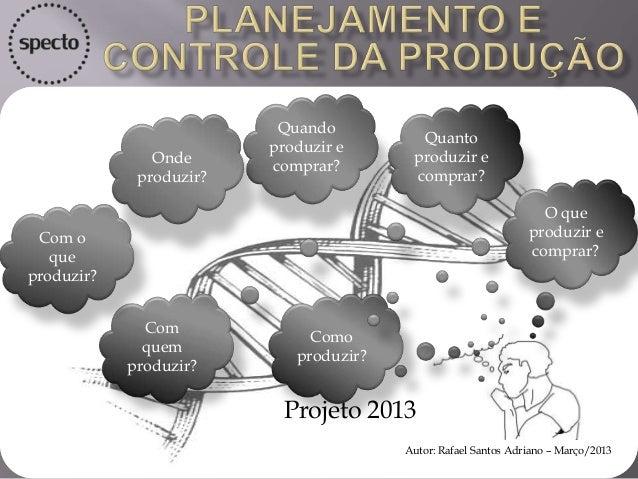 Projeto 2013Autor: Rafael Santos Adriano – Março/2013Quantoproduzir ecomprar?O queproduzir ecomprar?Comquemproduzir?Comopr...