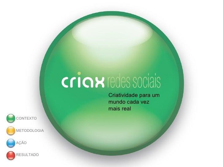 Apresentação Redes Sociais