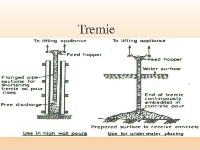 cn7201 advanced construction techniques notes pdf