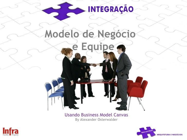 Modelo de Negócio  e Equipe Usando Business Model Canvas By Alexander Osterwalder