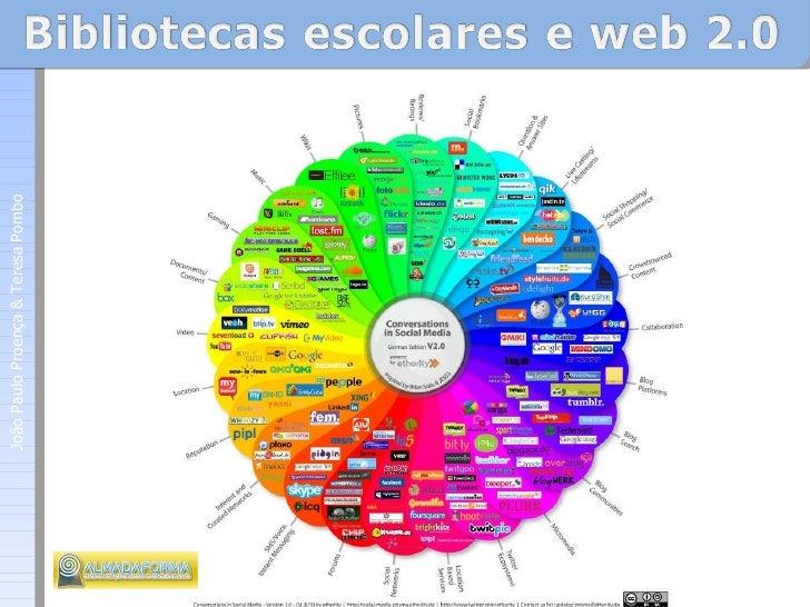 Apresentação oficina be_web2.0_v2