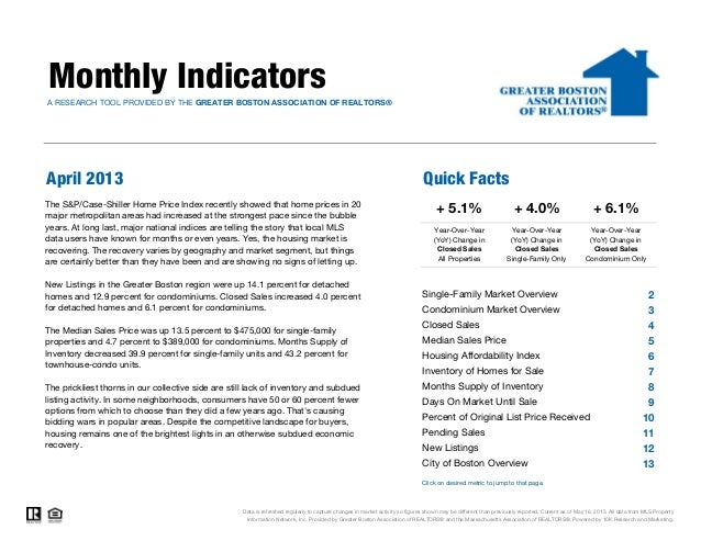 April 2013's Monthly Indicators report - Boston Real Estate Market Trends