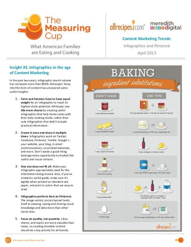 Allrecipes.com April 2013 Measuring Cup Trend Report: Content Marketing - Infographics & Pinterest Trends